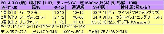 140308han11s
