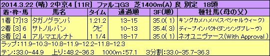 140322chu11s
