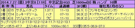 140727chu11s