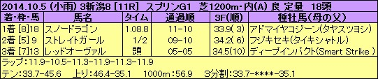 141005nii11s