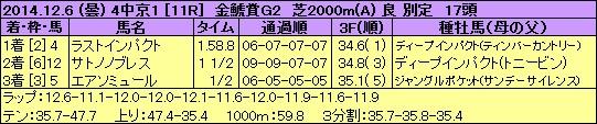 141206chu11s