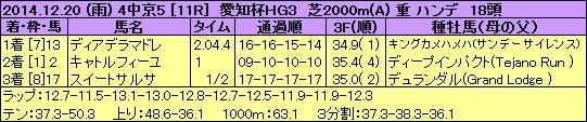 141220chu11s