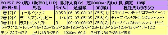 150322han11s