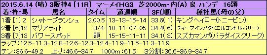 150614han11s